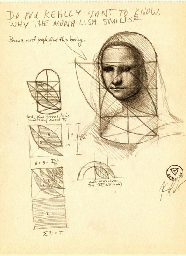 Zur Mona Lisa von Leonardo